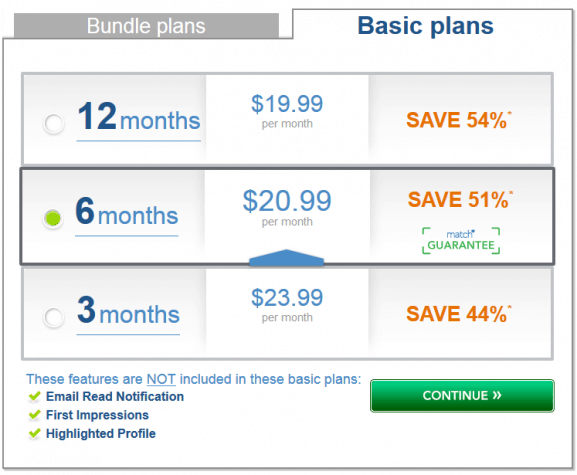 Match.com pricing chart