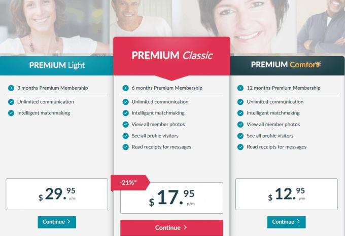 SilverSingles pricing chart